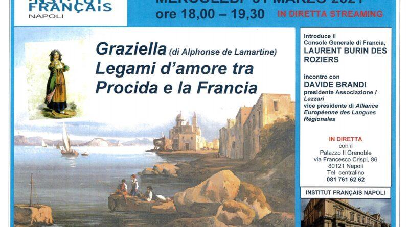 "A journey in the 19th century through ""Graziella"", novel by Alphonse de Lamartine – facebook Live with Davide Brandi"
